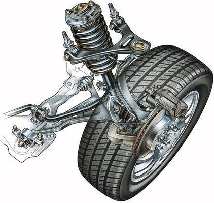 automobile suspension systems Independent suspension is a broad term for any automobile suspension system that allows each wheel on the same axle to move vertically (ie reacting to a bump in the road) independently of the others.